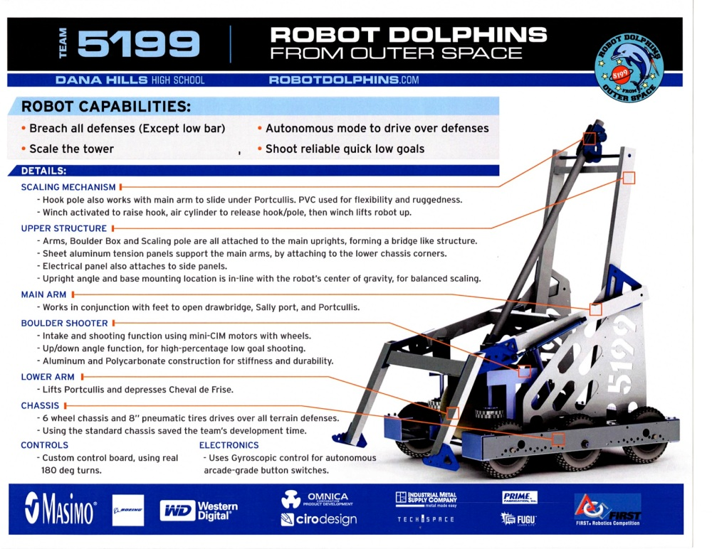 first-stronghold-robot_20161002_12345556